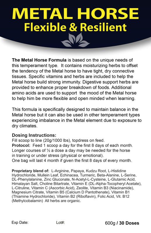 Content of Balancing formulas for Earth Horses